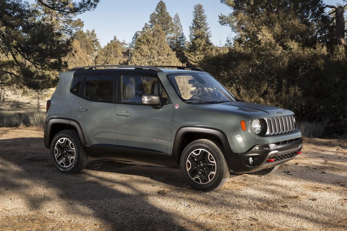 2015 Jeep Renegade On Sale In Europe Next Week, U.S. Sales ...