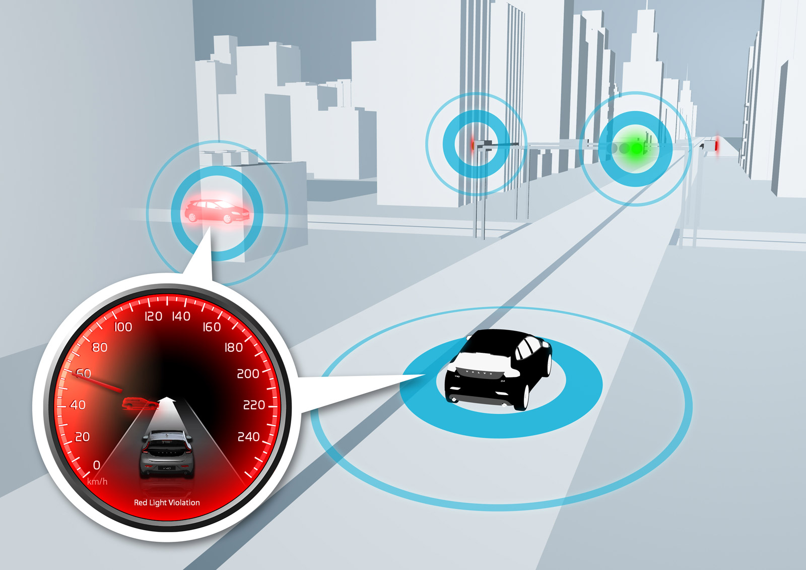 Volvo Outlines Benefits Of Car 2 Car Communication