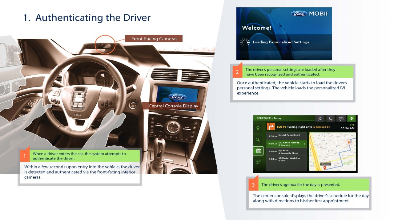 Ford And Intel Use Facial Recognition To Improve In Car