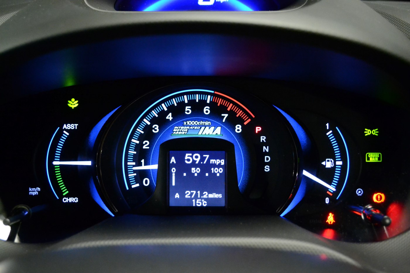Average Mileage For A Honda City Car In Us
