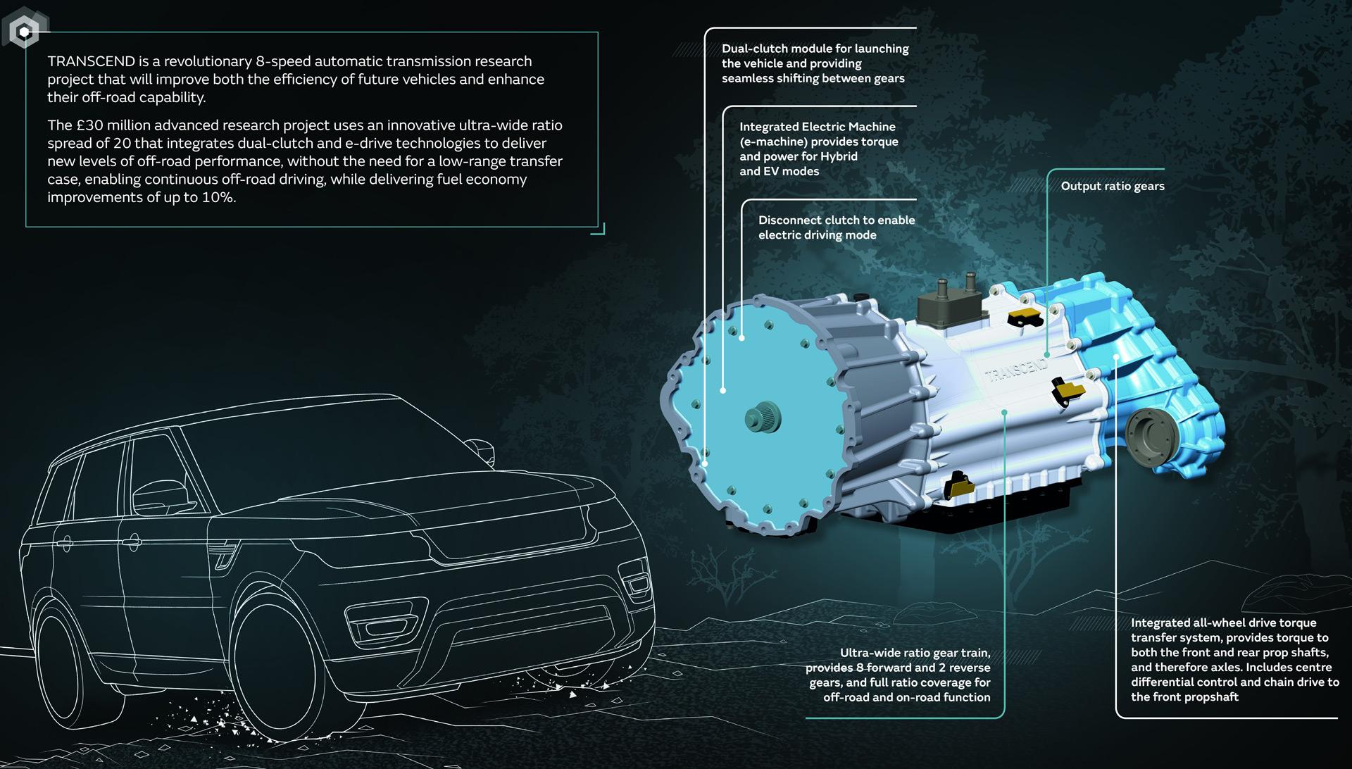 Jaguar Land Rover Developing Innovative 8 Speed Transmission