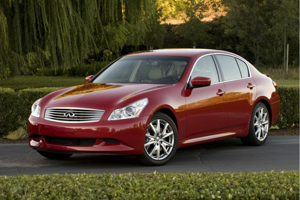 Car Buying Guide: A Tale Of Two Car Dealers: Part III