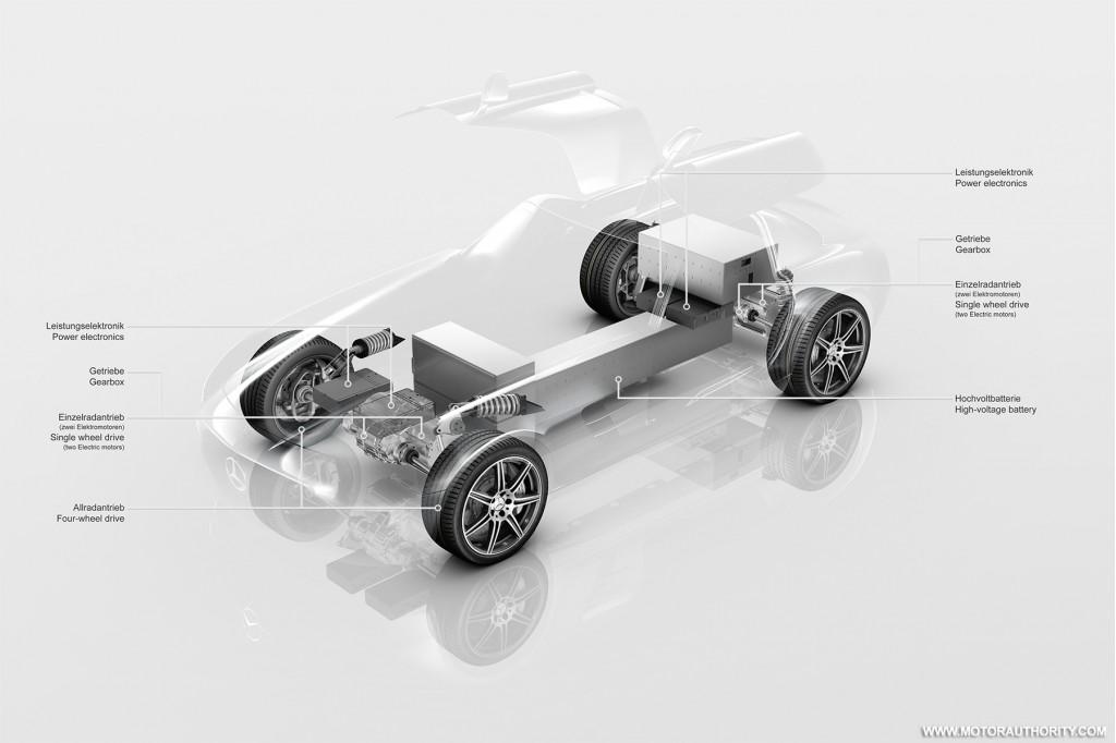 2011 mercedes benz sls amg electric drive 001