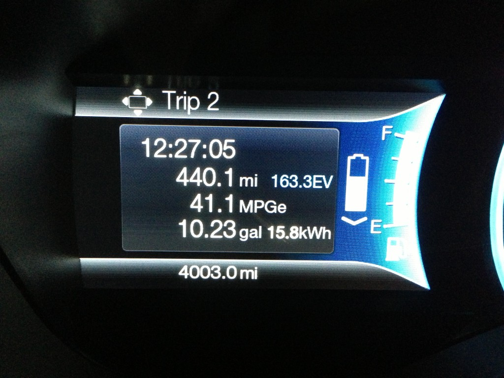 2013 Ford C-Max Energi trip-computer results  -  Driven, June 2013