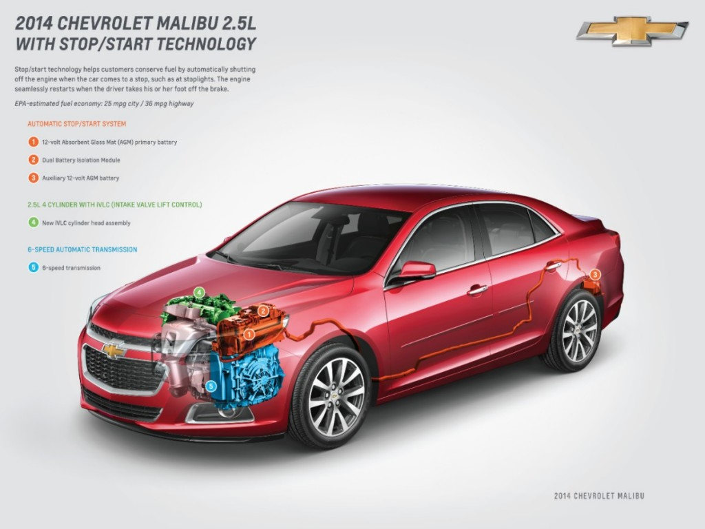 2014 Chevrolet Malibu Hybrid Dropped, Replaced By...Malibu