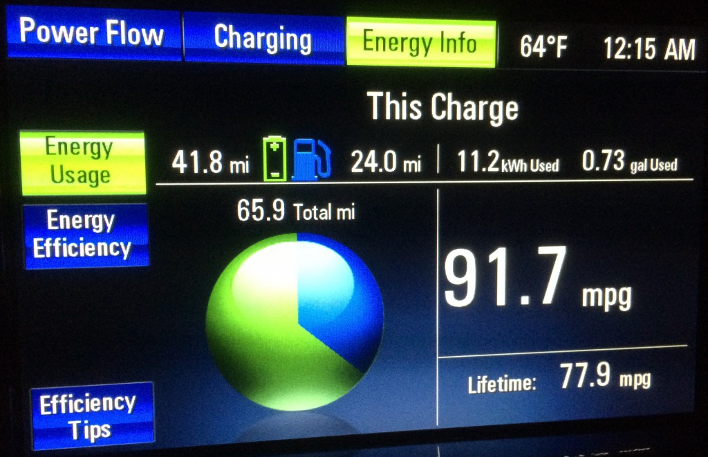 2014 Chevrolet Volt blended gas mileage, photographed by owner Ben Rich