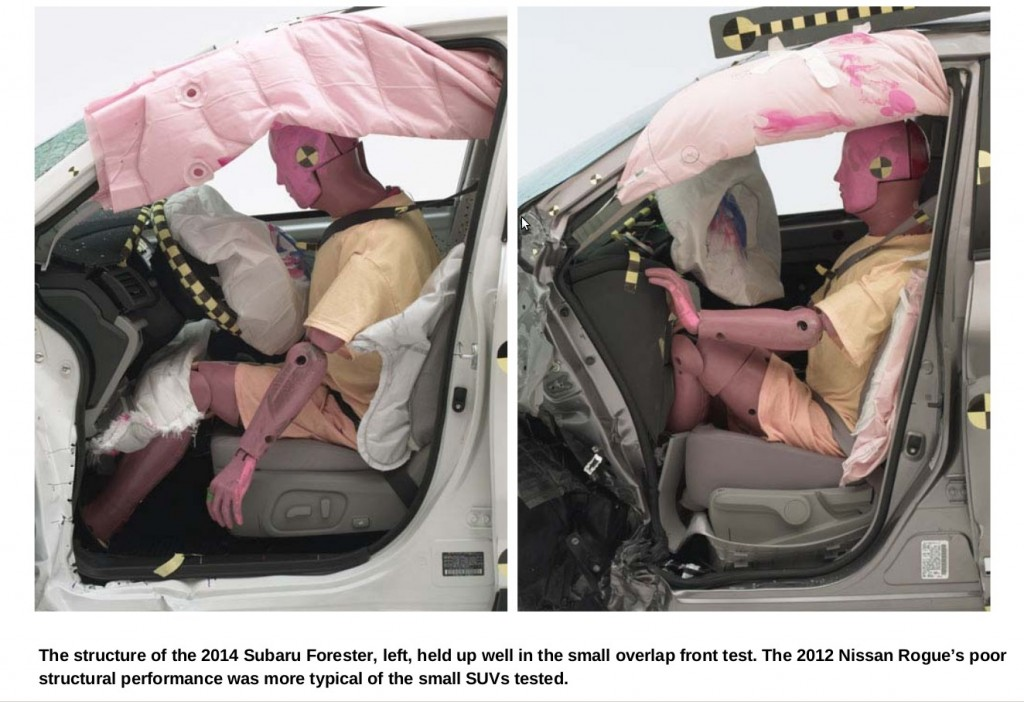 2014 Subaru Forester Vs. 2012 Nissan Rogue, in IIHS small overlap frontal test