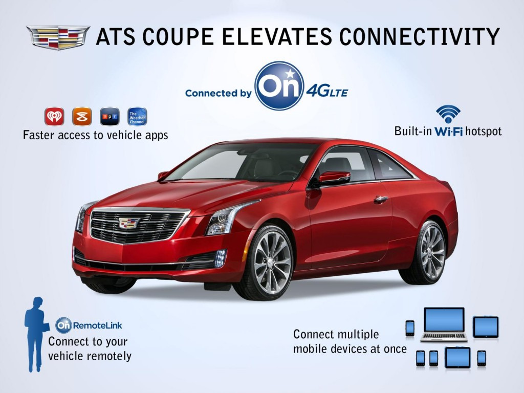 2015 Cadillac ATS with OnStar 4G LTE and CUE Collection