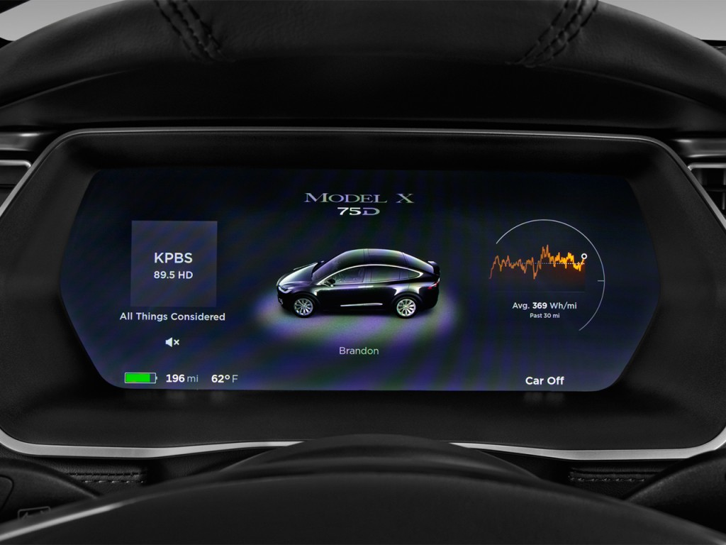 Image: 2016 Tesla Model X AWD 4-door 75D Instrument Cluster, size: 1024 x 768, type: gif, posted ...