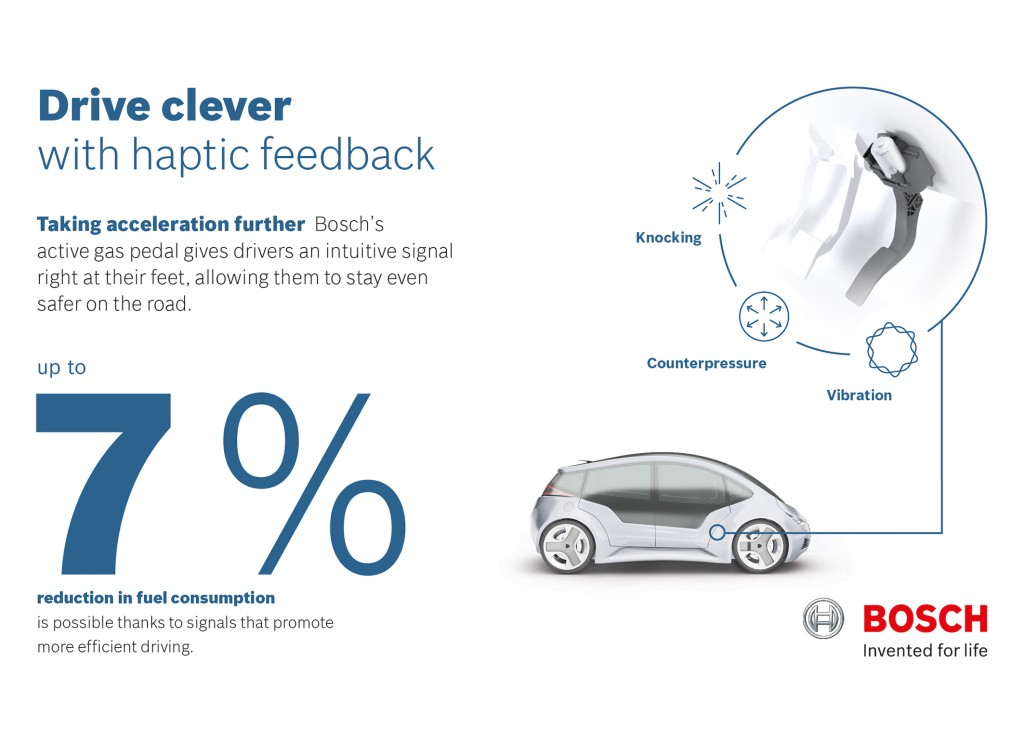 Bosch Has A New Gas Pedal That Could Make Your Car More Fuel-Efficient (And Smarter, Too)