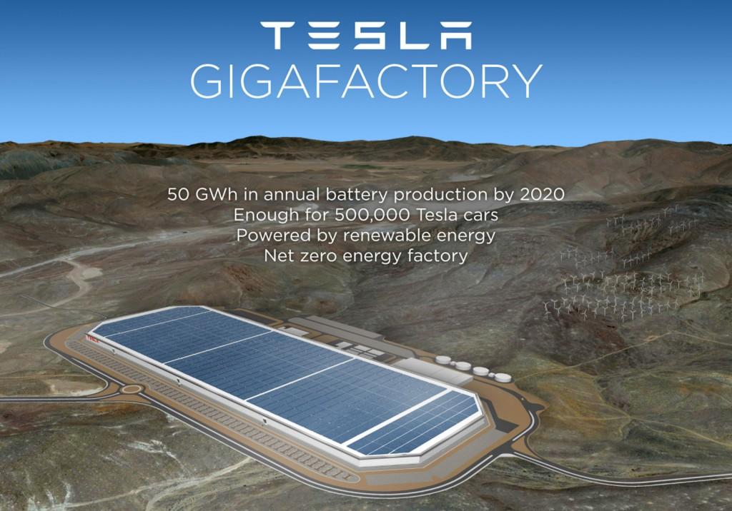 Tesla Gigafactory is open for business