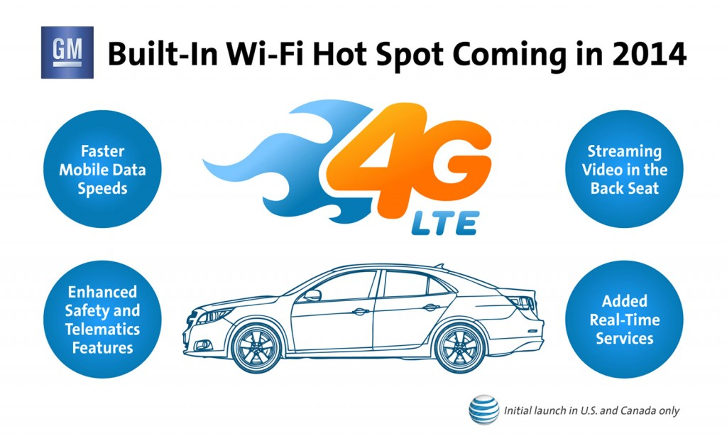 Mobile Wi-Fi Coming To Millions Of GM Cars, Courtesy Of AT&T
