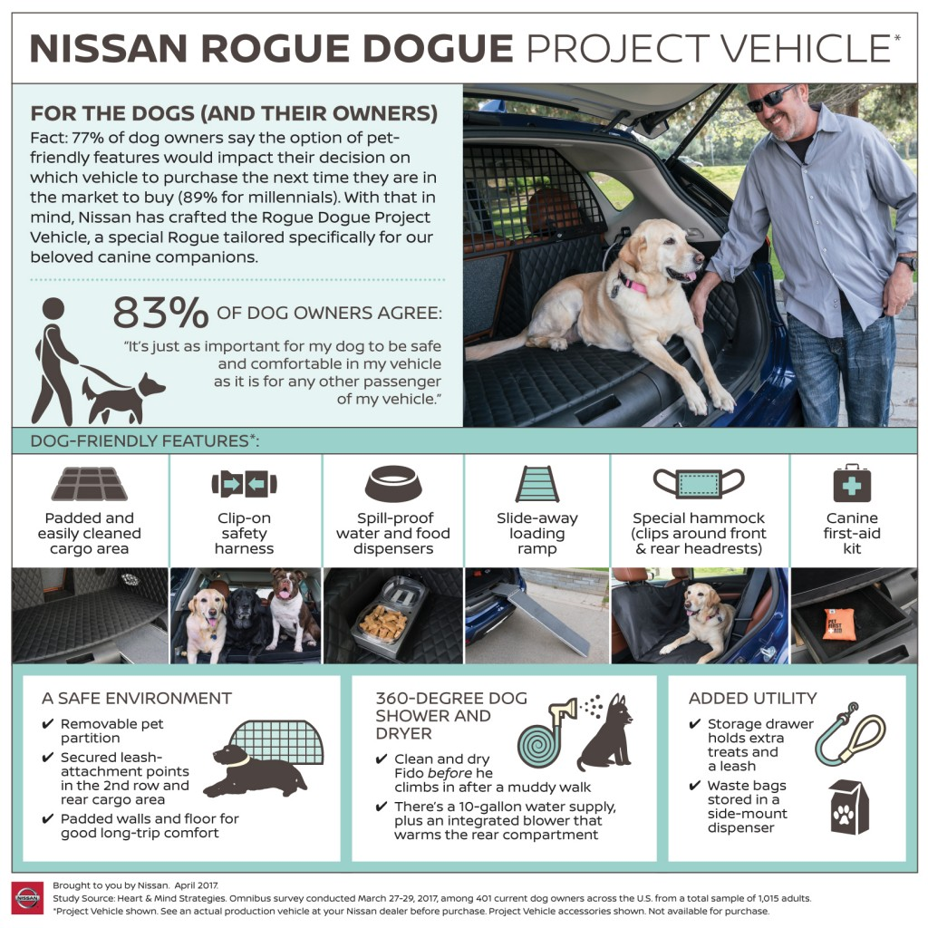 Nissan Rogue goes to the dogs (in the best possible way)