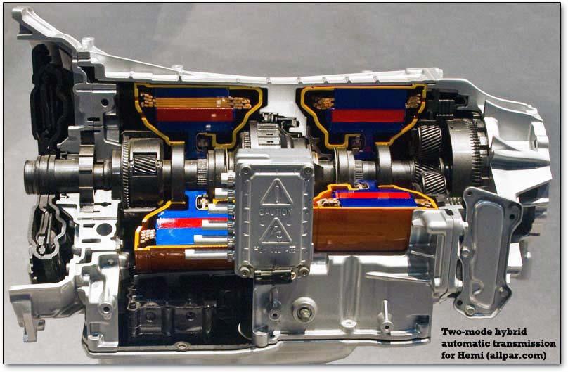 Ram 1500 hybrid transmission diagram, image via Allpar.com