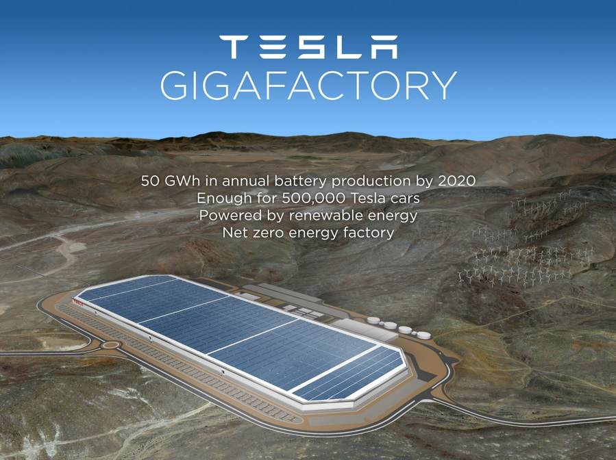 Rendering of Tesla battery gigafactory outside Reno, Nevada, Sep 2014