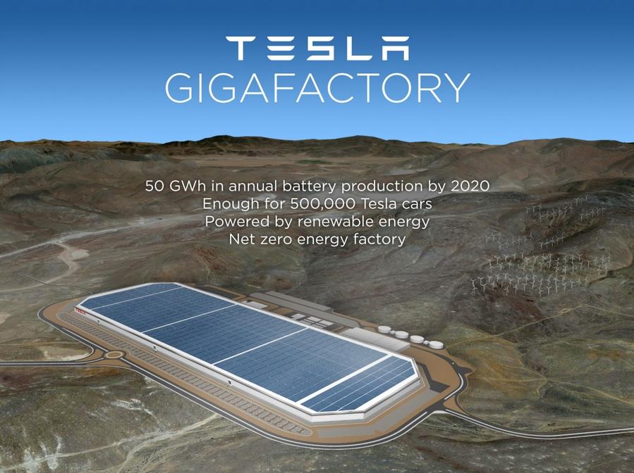 Rendering of Tesla battery gigafactory outside Reno, Nevada, Sep 2014