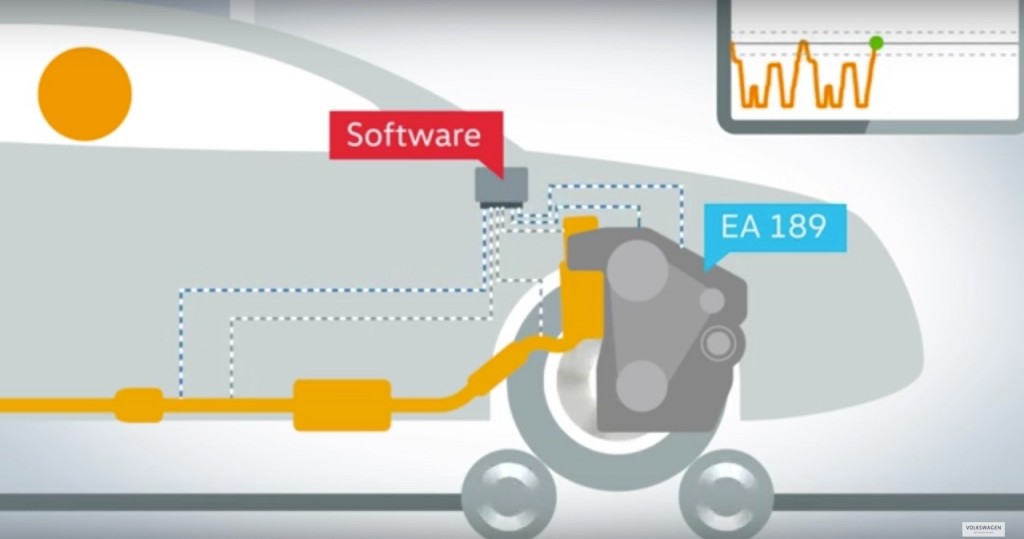 Screencap from Volkswagen video explaining diesel emissions