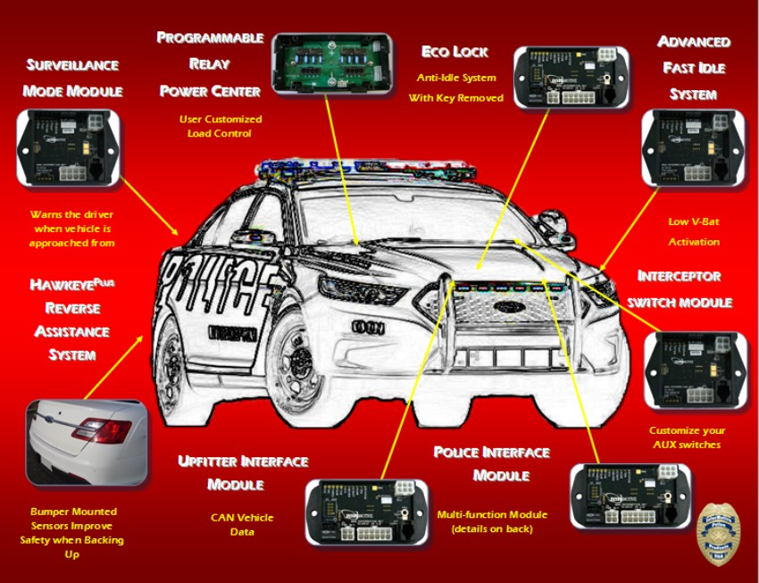 Surveillance Mode and other features developed by Intermotive