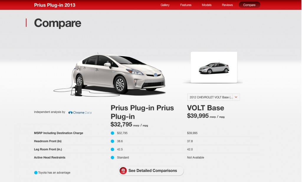 Toyota's web page for its Prius Plug-In hybrid