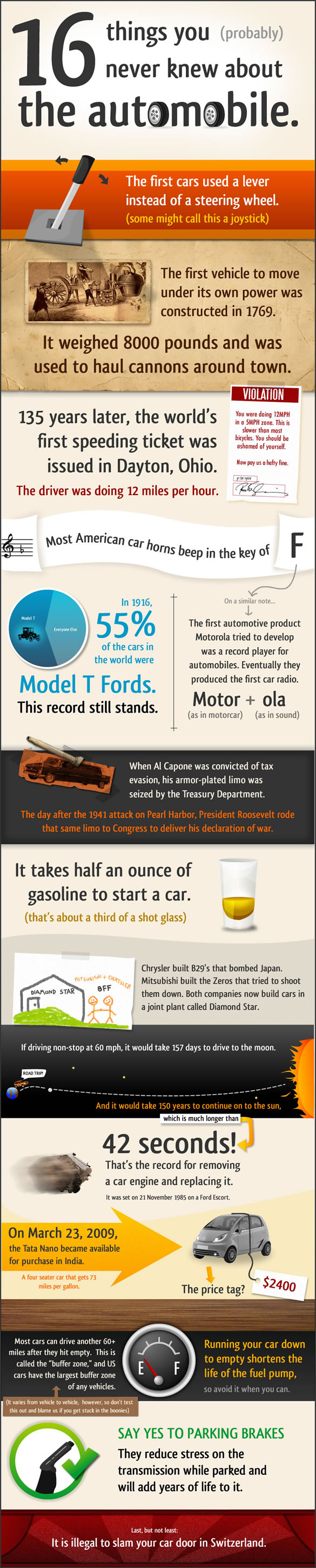 16 Things You Never Knew About the Automobile