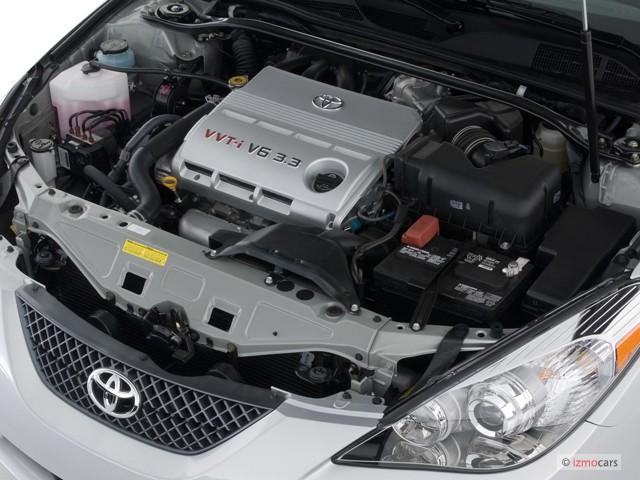 Diagram Printable Wiring Diagram On 2000 Toyota Sienna Wiring Diagram