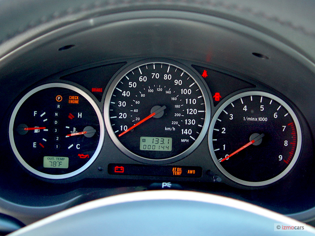 image 2006 saab 9 2x 4 door wagon aero instrument cluster size 640 x 480 type gif posted. Black Bedroom Furniture Sets. Home Design Ideas