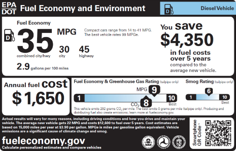 2011 Fuel Economy Labels