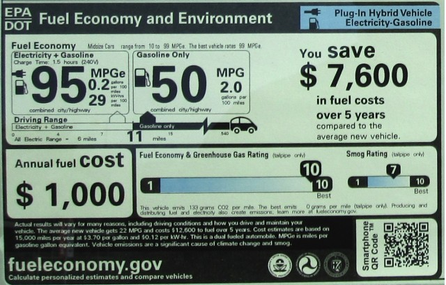 2012 Toyota Prius Plug-In Hybrid window sticker showing EPA fuel efficiency ratings