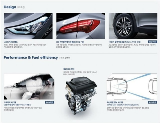 2013 Hyundai Santa Fe (ix45) leaked via official brochure
