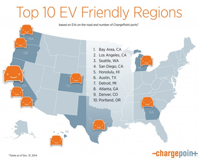 2014 Top 10 Cities for Electric Cars graphic by ChargePoint