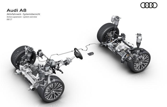 2019 Audi A8 rear-wheel-steering system