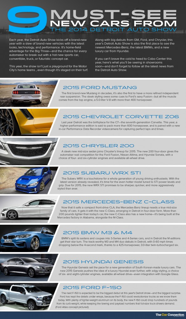 9 Must See Cars from the Detroit Auto Show infographic