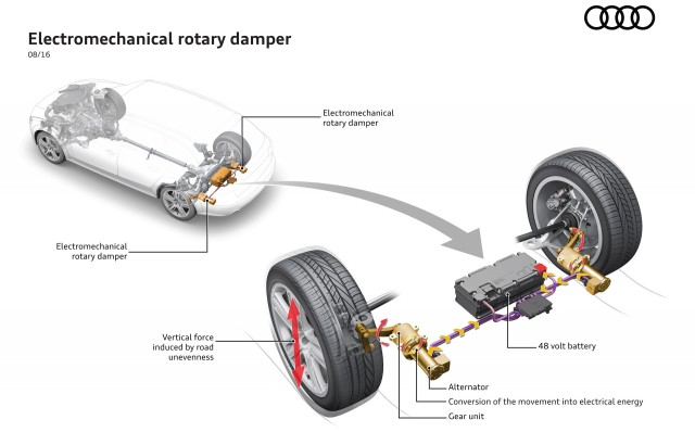 Audi developing regenerative damper technology