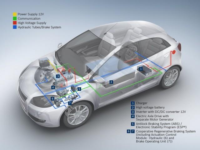 Bosch EV powertrain
