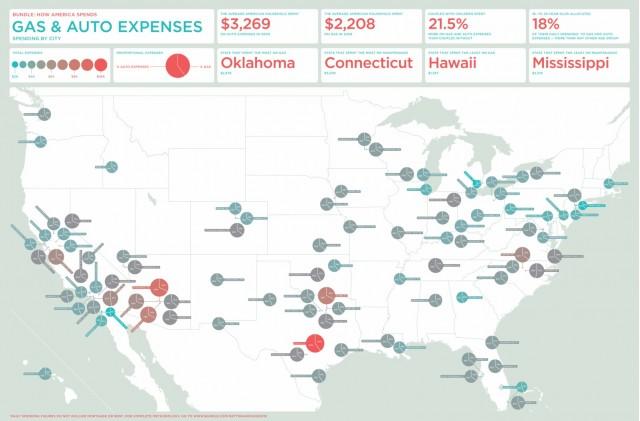 Bundle.com driving expenses infographic