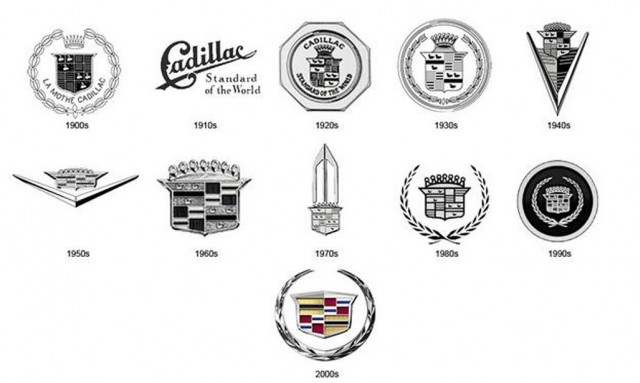 Cadillac logos through the years - Image: Automotive News