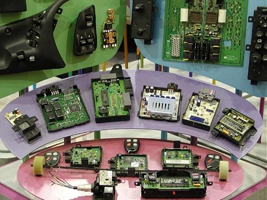 convergence equipment