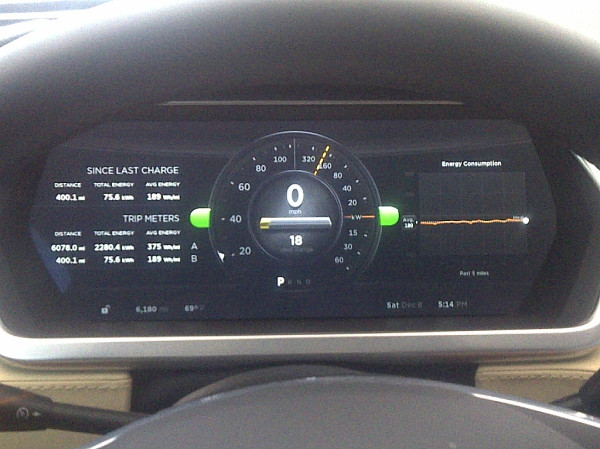 David and Adam Metcalf beat 400 miles on a charge in a 2012 Tesla Model S (Image: David Metcalf)