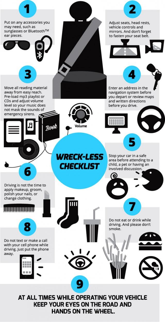 Decide to Drive Wreck-Less Checklist