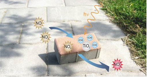 how to clean paving stones