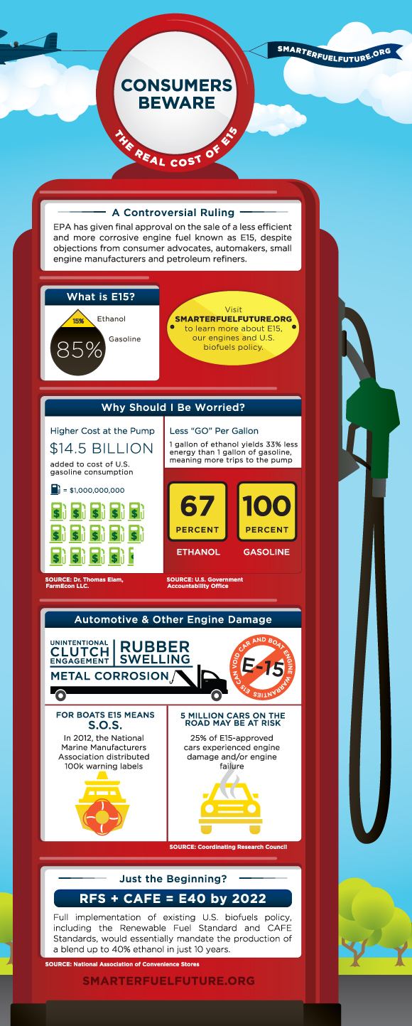E15 infographic from SmarterFuelFuture.org