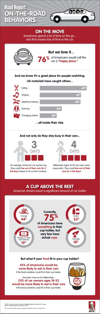 Eating in the car: an infographic from KFC