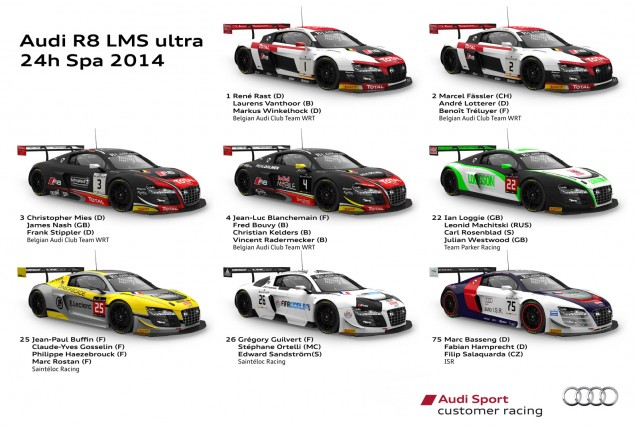 Eight Audi R8 LMS ultra race cars to take on 2014 Spa 24 Hours