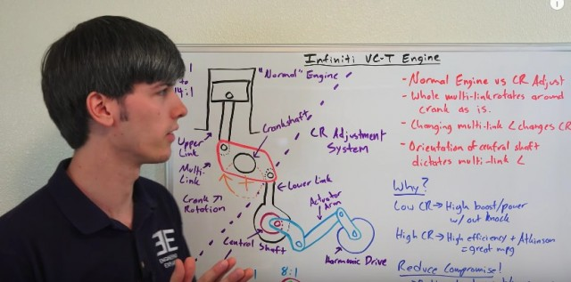 Engineering Explained walks you through variable compression