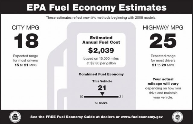 EPA gas-mileage label (window sticker), design used from 2008 through 2012