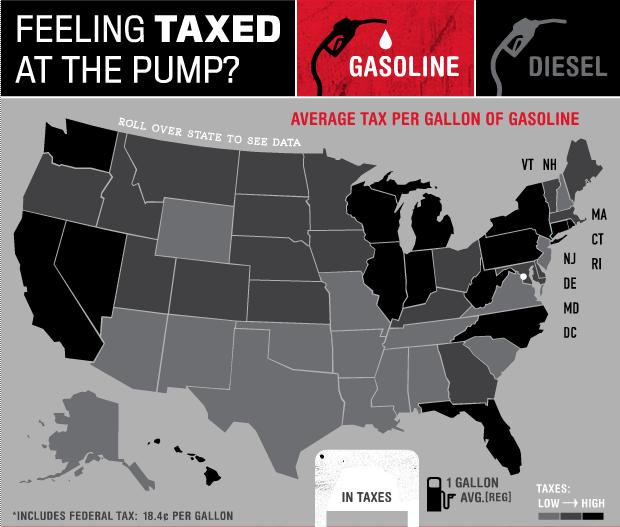 Feeling Taxed at the Pump?