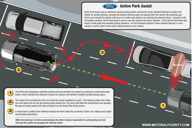 ford active park assist 001
