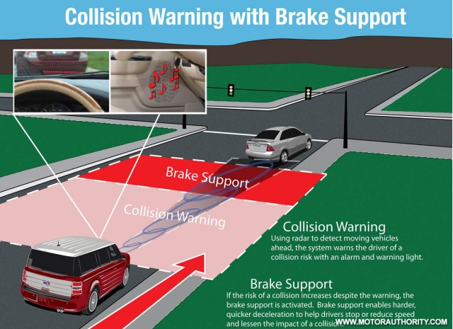 ford advanced collision avoidance tech 008