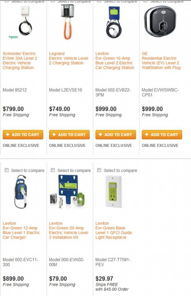 Home Depot offers electric-car charging stations, December 2011