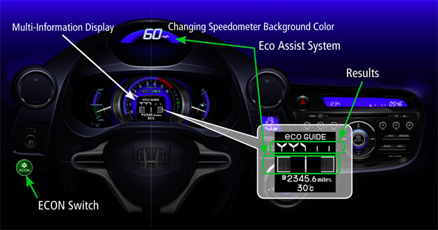 Drivers will  be able to adjust gearbox, engine, and regenerative braking performance at the touch of a button